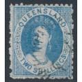 AUSTRALIA / QLD - 1880 2/- pale blue QV Chalon, perf. 12, Q crown watermark, used – SG # 118