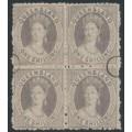 AUSTRALIA / QLD - 1895 1/- lilac-grey QV Chalon, reprint B/4, Q crown watermark, CTO