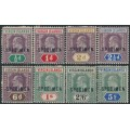VIRGIN ISLANDS - 1904 ½d to 5/- King Edward VII set (no 3d value) overprinted SPECIMEN, MH