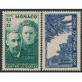 MONACO - 1938 Discovery of Radium & Cancer Treatment set of 2, MH – Michel # 187-188